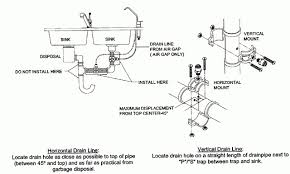 Kitchen Sink Parts Drain by Kitchen Sink Drain Parts Diagram Automotive Parts Diagram Images