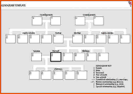 genogram template 31 genogram templates free word pdf psd