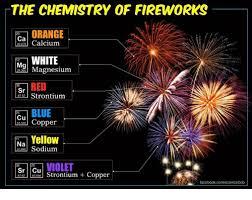 Fireworks Meme - the chemistry of fireworks orange ca calcium 40078 white mg