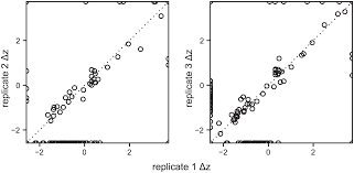 a novel analysis method for paired sample microbial ecology