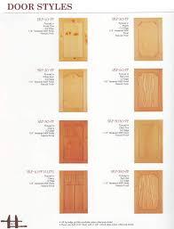 Cabinet Panel Doors Marvellous Types Of Wood Door Photos Ideas House Design