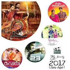 weekly movie ratings azeemjaffer u0027s cinetimes blog