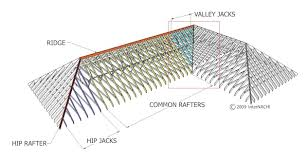 Hip And Valley Roof Design Mastering Roof Inspections Roof Framing Part 1 Internachi