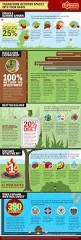 20 handyman infographics images