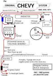 1969 camaro wiring diagram 1969 c10 wiring diagrams readingrat