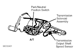 transmission for 2002 dodge ram 1500 location of neutral safety switch on automatic transmission
