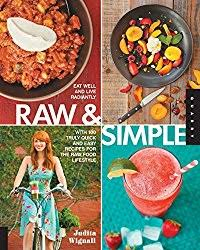diet plan reviews right eating habits