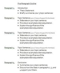 Conclusion Paragraph Example For  ideas about Essay Writing on Pinterest Essay Writing Help Essay Writing Tips and Essay Tips