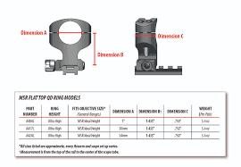 a404lm 1 inch msr quick detach 2 piece warne scope mounts