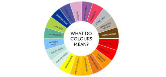 what do the colors mean what do colours mean toolally