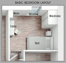 Amazing Tips For A Wonderful Feng Shui Bedroom Layout Bedroom - Feng shui bedroom furniture positions