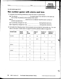 Isotope Periodic Table Archaicfair Isotopes Worksheet Answers Isotope Middle 15079