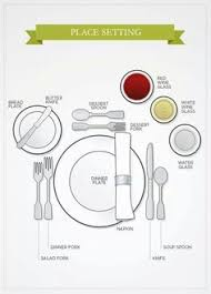 Dining Room Etiquette Formal And Informal Table Settings Food Recipies Pinterest