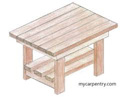 Wood Patio Furniture Plans Outdoor Furniture Plans
