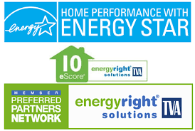 energy efficient windows and doors installation and replacement