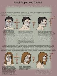 understanding the relation between face shape and hairstyle structure tutorial by madratbird on deviantart