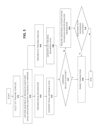 patent us20140289834 system and method for eye tracking during