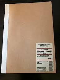 six notebooks compared leuchtturm1917 rhodia midori muji