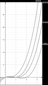 chromatic polynomial wikipedia
