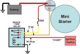 wiring mini starter without stock solenoid mustang forums at