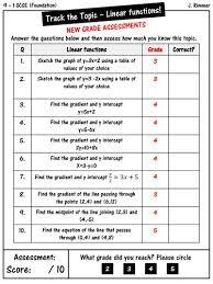 the 25 best gcse foundation maths ideas on pinterest foundation