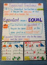 Equivalent Fractions Super Teacher Worksheets Equivalent Fraction Anchor Chart 3 Nf A 3a 3rd Grade Math