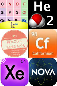 best 25 element chemistry ideas on pinterest periodic table of