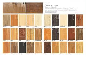 Wood Grain Laminate Cabinets Laminate Vs Hardwood Cost Flooring In The Kitchen Hgtv Wood Lowes