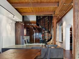 Loft Meaning Industrial Design Is The Cool Kid In Town Kukun