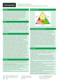 soil science cheat sheet by davidpol download free from