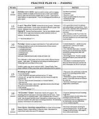 practice plan template basketball memorandum of understanding