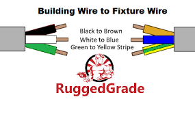 brown wire blue wire and green stripe wire what are these which