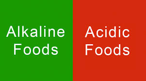 alkaline vs acidic foods chart alkalize for healthy living