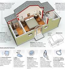 small house plans with garage attached numberedtype house plan best of house plans for senior citizens house plans of
