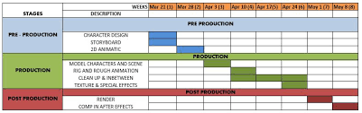 the production schedule crawford arts