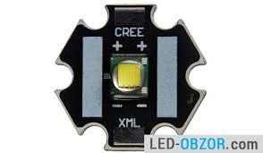 Led Xml T6 Characteristics Of Cree Xm L T6 Led