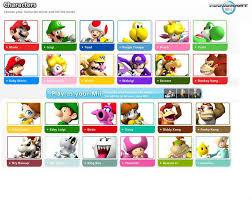 mario kart wii characters characters mario kart wii u2026 flickr