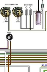 bsa colour motorcycle electrical wiring diagrams