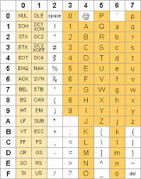 how does a computer convert binary codes to letters updated 2017