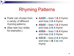 pattern poem definition understanding poetry ppt download