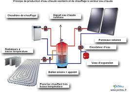 quel type de radiateur electrique pour une chambre meilleur chauffage electrique choisir chaudiere electrique