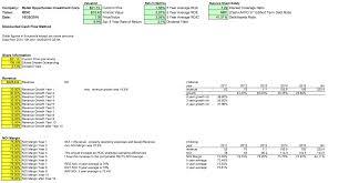 Property Valuation Spreadsheet Valuing Reit U0027s U2013 Mike Sandrik