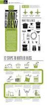 best 25 process flow ideas on pinterest