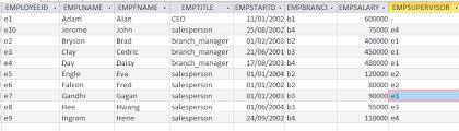 employee table sql queries mysql sql query to display employee who is a supervisor from