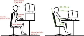 position assise bureau l ergonomie à la place de travail vd ch