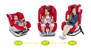 siege auto enfant de 3 ans up 012 gr 0 1 2 en voiture
