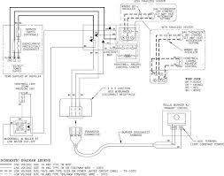 burnham v8 series user manual pdf download page 6