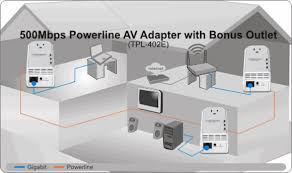 review powerline networking adapter by trendnet mactrast