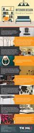 home interior design color trends 333 playuna