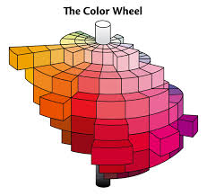 color types